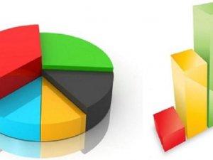 Piar Araştırma 12 ilin anket sonuçlarını açıkladı hangi ili hangi parti
