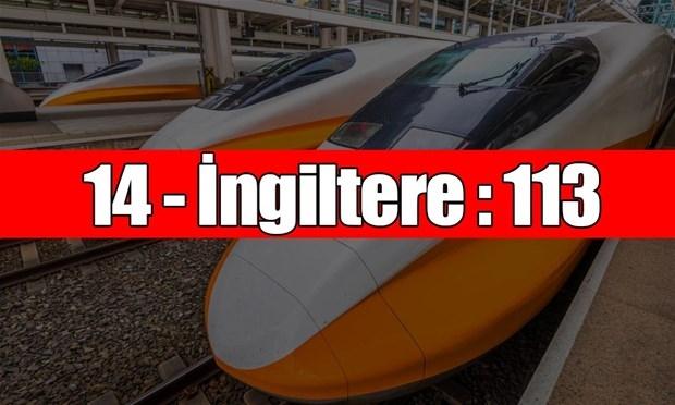 Hangi ülkede kaç kilometre tren yolu var? galerisi resim 1