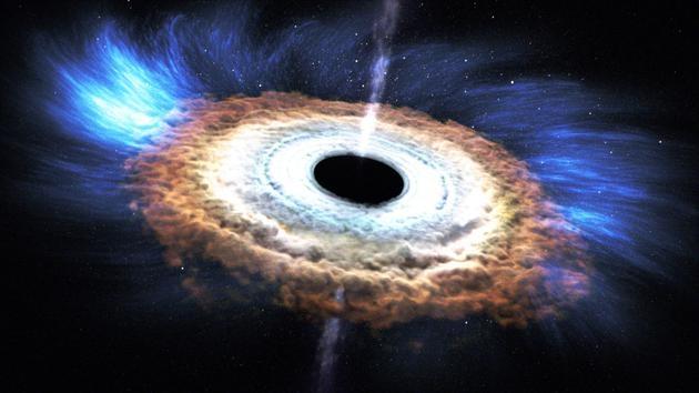 Kara deliğe düşersek ne olur? galerisi resim 8