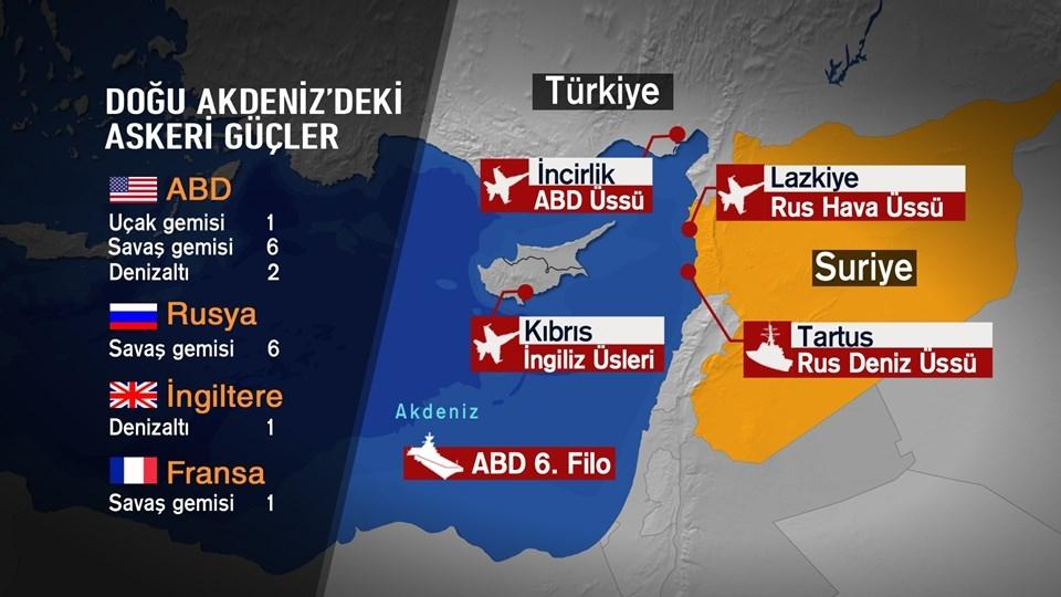 Doğu Akdeniz'de hangi ülkenin ne kadar askeri gücü var? galerisi resim 2