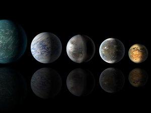Gezegenlerin İsimleri: Dünya'nın Adı Neden Dünya'dır?