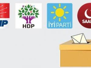 Anket: Demirtaş'ın seçmeni kime oy verecek?