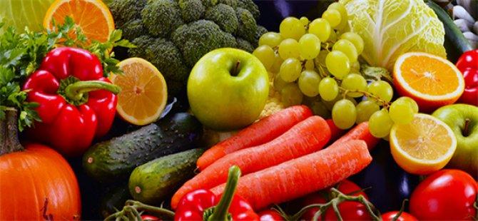 Diyaliz Hastaları Meyve Tüketimine Dikkat!