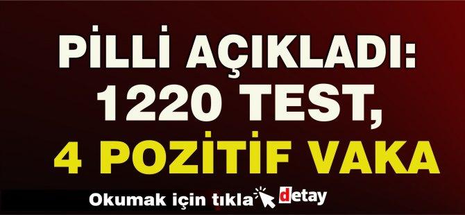 Bakan Pilli:Toplam 1220 test yapıldı,  4 pozitif vakaya rastlandı, 5 kişi taburcu edildi