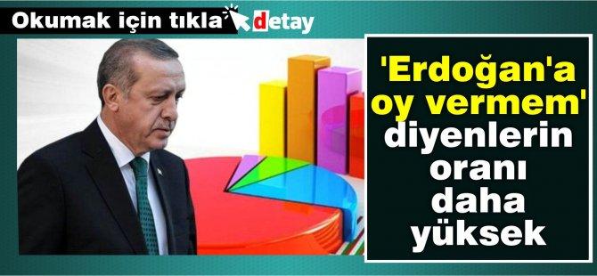 Anket: 26 ilde yapılan araştırmada 'Erdoğan'a oy vermem' diyenlerin oranı daha yüksek çıktı