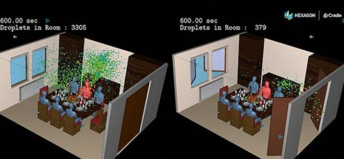 Το μολυσμένο άτομο εξαπλώνει τον κοραναϊό πιο εύκολα σε μη αεριζόμενο δωμάτιο
