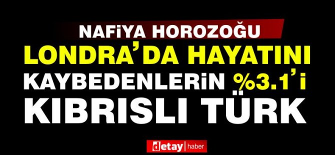 1 Haftada 37 Kıbrıslı Türk hayatını kaybetti