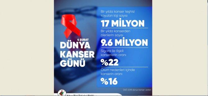 KTTB'den 4 Şubat Dünya Kanser Günü mesajı