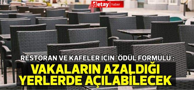 Türkiye'de Restoran ve kafeler için 'ödül formülü'
