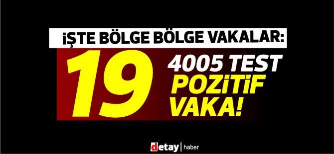 4005 test... 19 pozitif vaka
