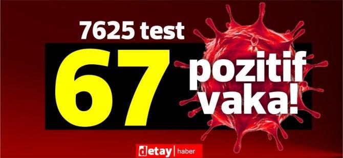 7625 test yapıldı, 55'i yerel 67 pozitif vaka
