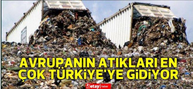 απόβλητα οι περισσότερες χώρες της ΕΕ πηγαίνουν στην Τουρκία