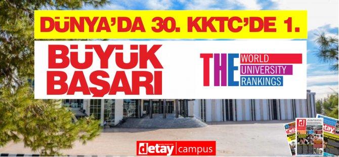The Times Higher Education Impact Rankings YDÜ'den büyük başarı