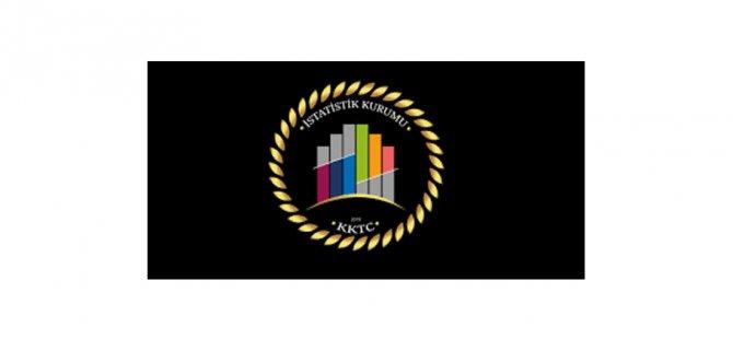 KKTC İstatistik Kurumu 2018-2020 Ödemeler Dengesi'ni açıkladı