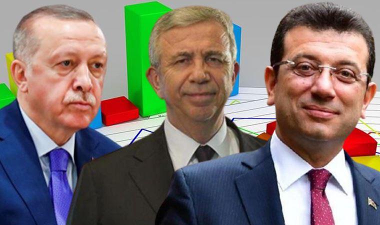 Anket: Cumhurbaşkanlığı seçiminde olası 4 aday, Erdoğan'ı geride bıraktı