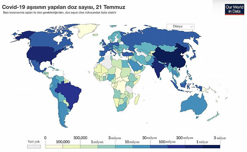 Dünya'da Covid-19 aşılanan insan sayısı 3,8 Milyara ulaştı