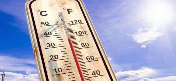 Kalp Hastaları Sıcak Havalarda Mineral ve Sıvı Dengesine Dikkat Etmeli