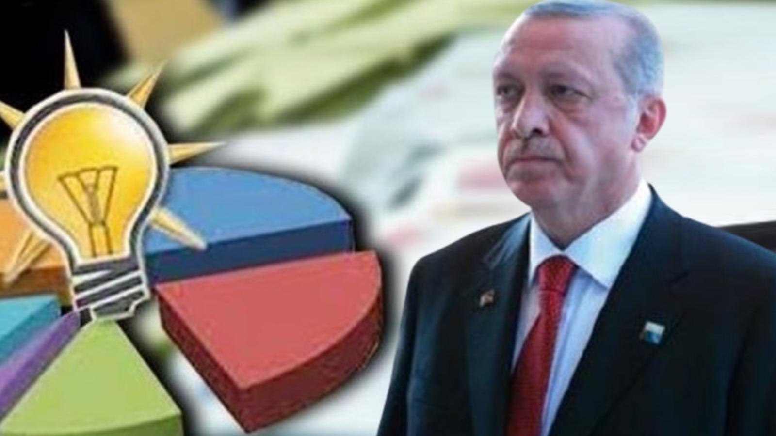 """""""İktidar, ekonomik dengelerin bozulması zayıfladığını artık kendisi de kabullenmeye başladı, seçmeni AKP'yi terk ediyor"""""""