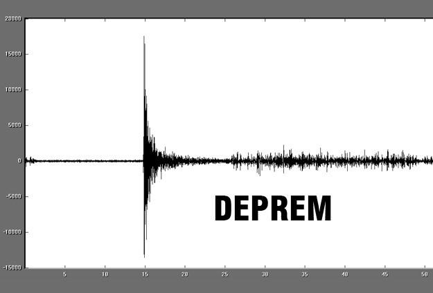Irak'ta 4,5 büyüklüğünde deprem