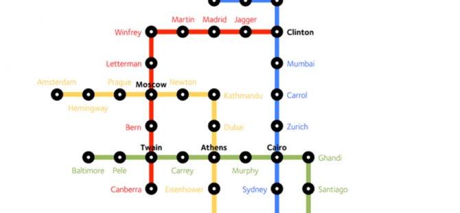 Yapay Zeka, metro yolcularının beyninden neler öğrenebilir?