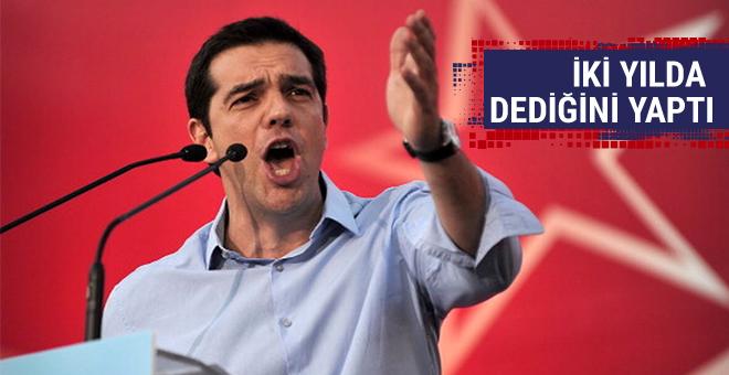 Mali krizdeki Yunanistan'ın bütçesi fazla verdi