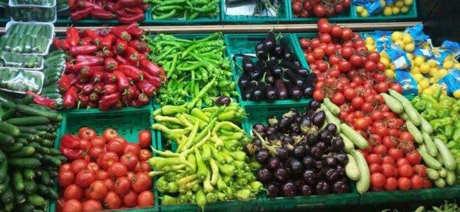 53 ithal ürünün 47'si, 31 yerli ürünün 23'ü temiz çıktı