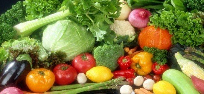 17 yerli ürünün 15'i, 35 ithal ürünün de 31'i temiz