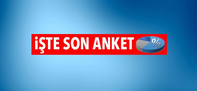 İşte İstanbul ve Ankara için son anket