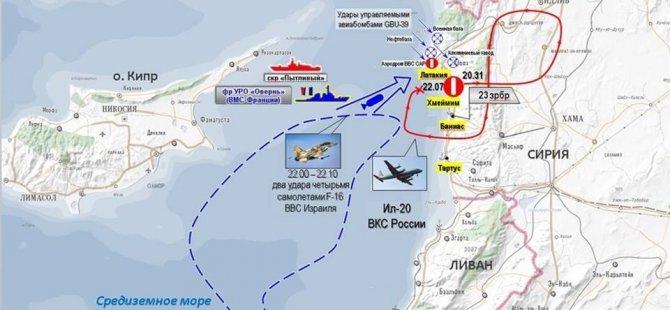 KKTC'den duyulan patlama sesi, vurulan Rus Uçağının patlama sesi!