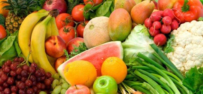 Tarım Dairesi Haftalık Gıda Analiz Raporunu Yayınladı