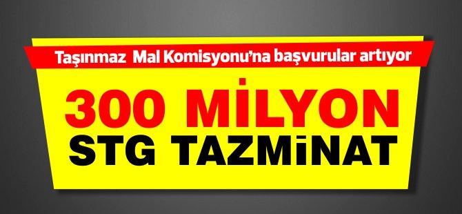 TMK'ya 6853 Rum başvurdu,318 Milyon STG tazminat, 3 iade, 2 takas/tazminat kararı verildi