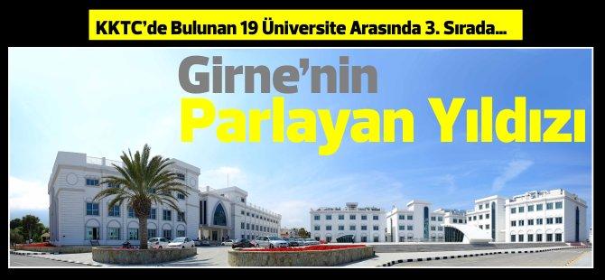Girne Üniversitesi 2018 Yılında 120 Uluslararası Yayın ile KKTC'de Bulunan 19 Üniversite Arasında 3. Sırada…