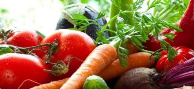 Tarım Dairesi haftalık gıda analiz sonuçları açıklandı