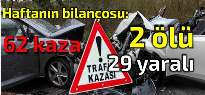 Polis Bilançoyu açıkladı: 62 trafik kazasında 2 kişi hayatını kaybetti, 29 kişi yaralandı.