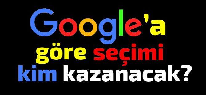 Google açıkladı: Seçimi kim kazanacak ?