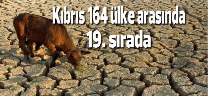 Dünya Kaynakları Enstitüsü'nün raporuna göre Kıbrıs, 'su kıtlığı riski listesinde' 164 ülke arasında 19. sırada