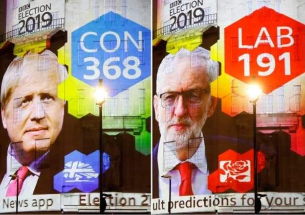 Muhafazakar Parti %43 - İşçi Partisi %32