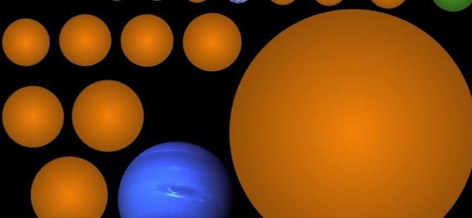 Astronomi öğrencisi 17 gezegen keşfetti: Birinde yaşam potansiyeli var