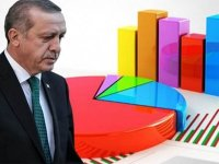 Salgın AKP'yi de vurdu! İşte son anketler
