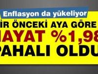 Enflasyon bir önceki aya göre yüzde 1.98 arttı