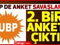 UBP'de anket savaşları:2. bir anket çıktı