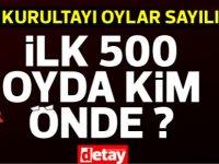 UBP Kurultayı.. İşte ilk 500 oyda adayların aldıkları oylar... Sucuoğlu %40'ın üzerinde....