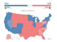 ABD Seçiminde Biden Önde, Trump Oy Sayımını Mahkemeye Taşıyacak