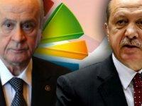 Aksoy Araştırma Şirketi Başkanı, canlı yayında Cumhur İttifakı'nın oy oranını açıkladı