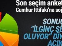 Erdoğan'ın eski anketçisinden Ankara gündemini sarsacak anket