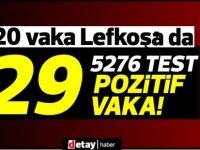 29 pozitif vaka...20 kişi Lefkoşa'dan