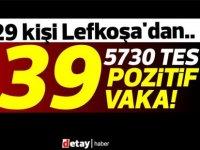 29 kişi Lefkoşa'dan...39 pozitif vaka