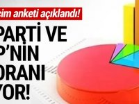 AK Parti ve MHP kulislerini hareketlendiren seçim anketi