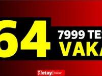 7999 test yapıldı, 45'i yerel 64 pozitif vaka