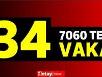 7060 test yapıldı, 22' yerel 34 pozitif vaka